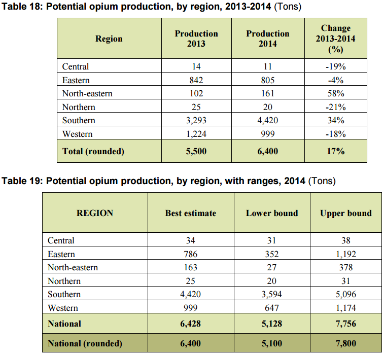 33_UNODC-AOS-2014_Region-Potential